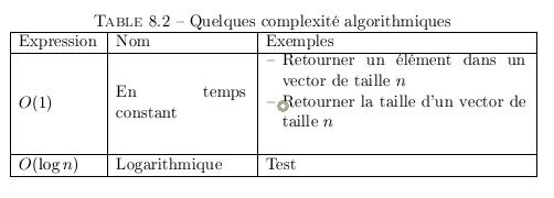 Probleme D Alignement Dans Un Tableau Tableaux Graphiques Images Flottants
